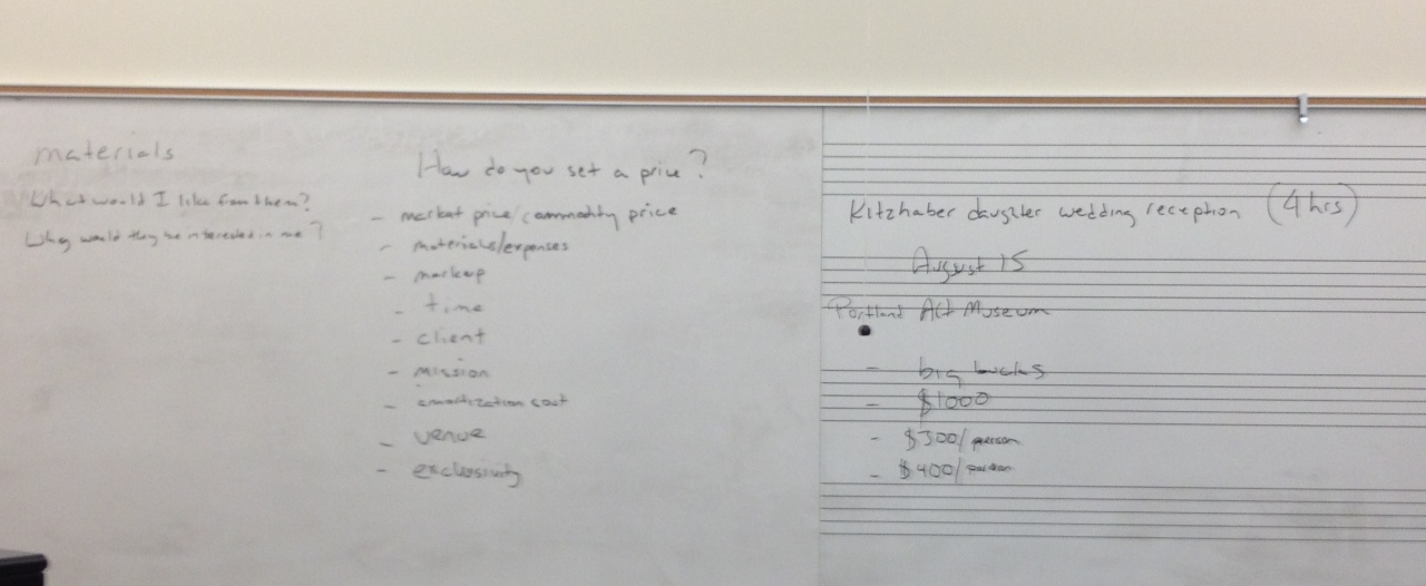 https://jazzclassroom.files.wordpress.com/2014/04/ana-whiteboard-4_23_14.jpg?w=1280&h=526